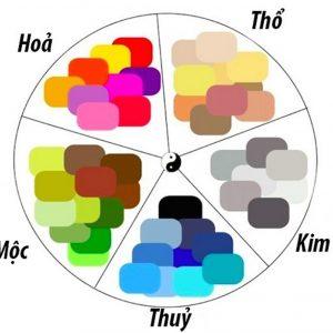 Phong thủy trong màu sắc được thể hiện